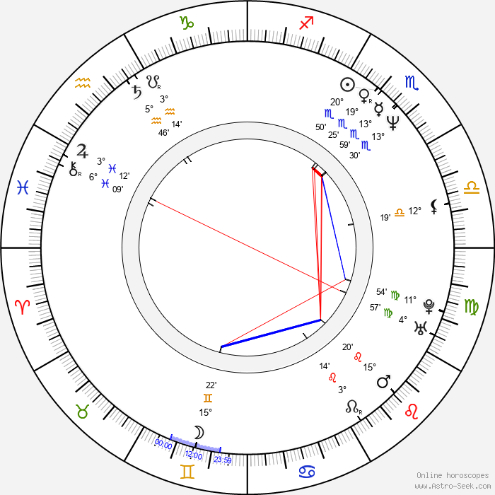 Steve Altes - Birth horoscope chart