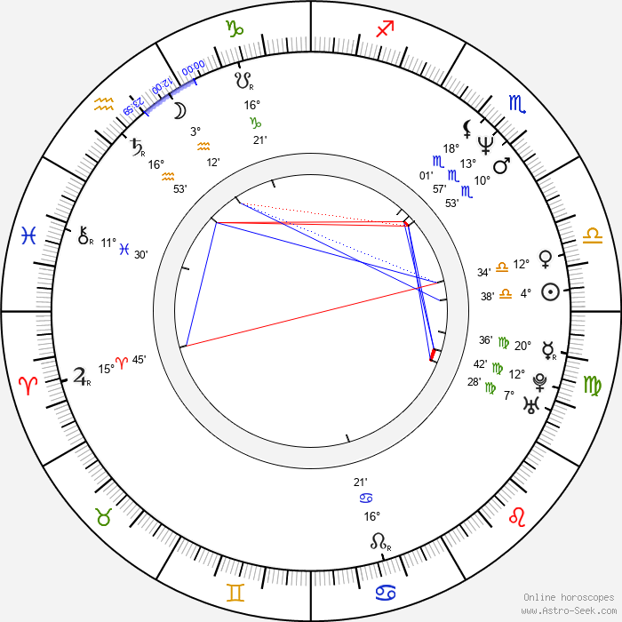 Steve Blackman - Birth horoscope chart