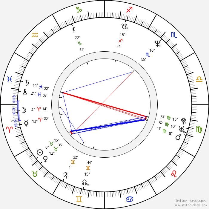 Steve Blum - Birth horoscope chart