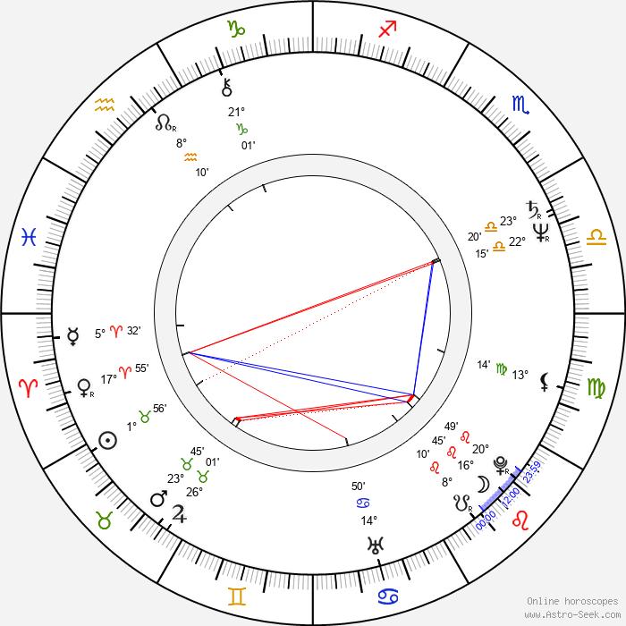 Steve Bond - Birth horoscope chart