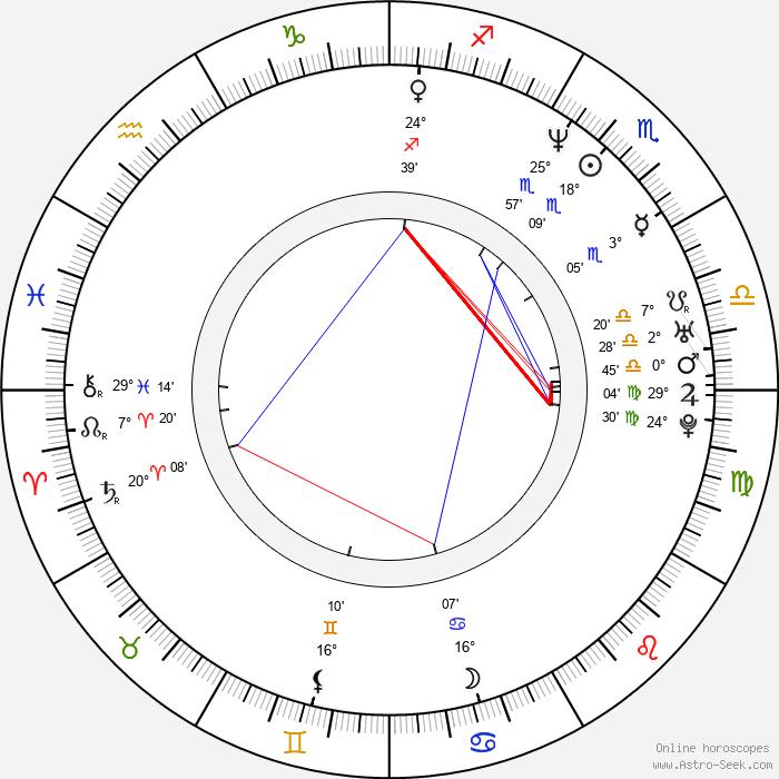 Steve Brookstein - Birth horoscope chart
