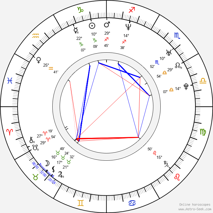 Steve Byers - Birth horoscope chart
