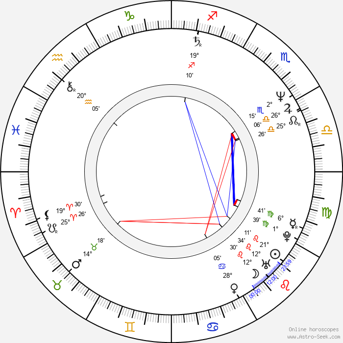 Steve Fox - Birth horoscope chart