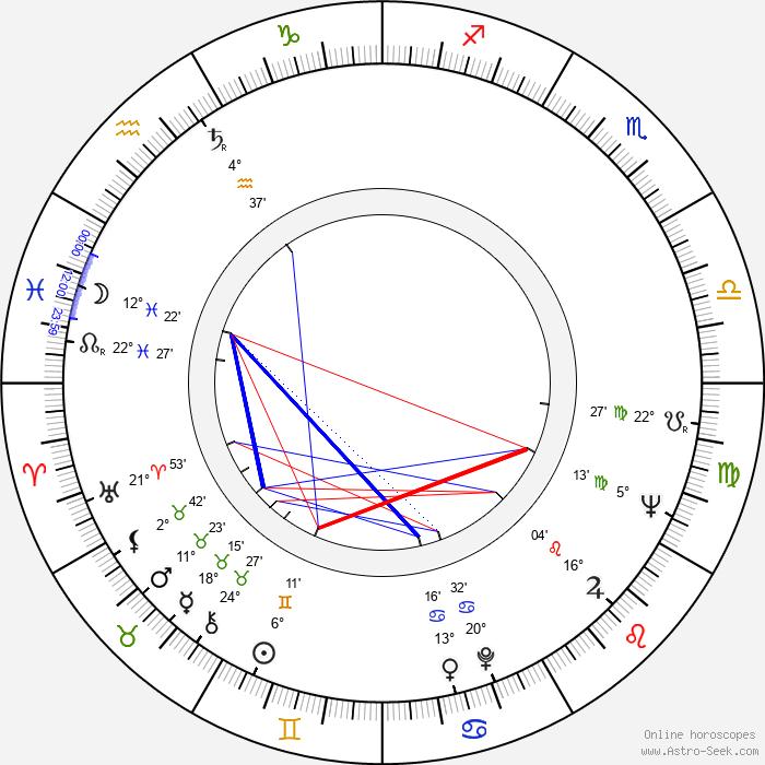 Steve Franken - Birth horoscope chart