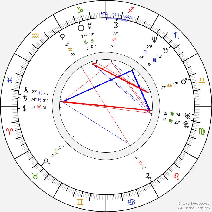 Steve Jacobs - Birth horoscope chart