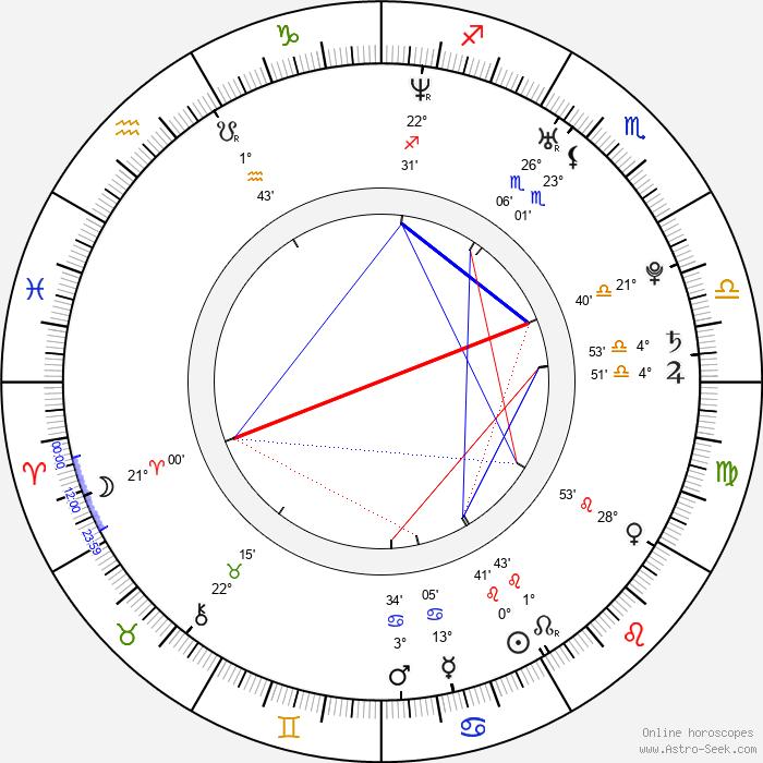 Steve Jocz - Birth horoscope chart