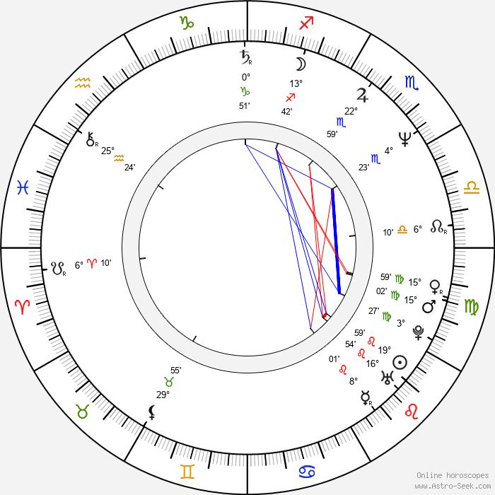 Steve Latshaw - Birth horoscope chart