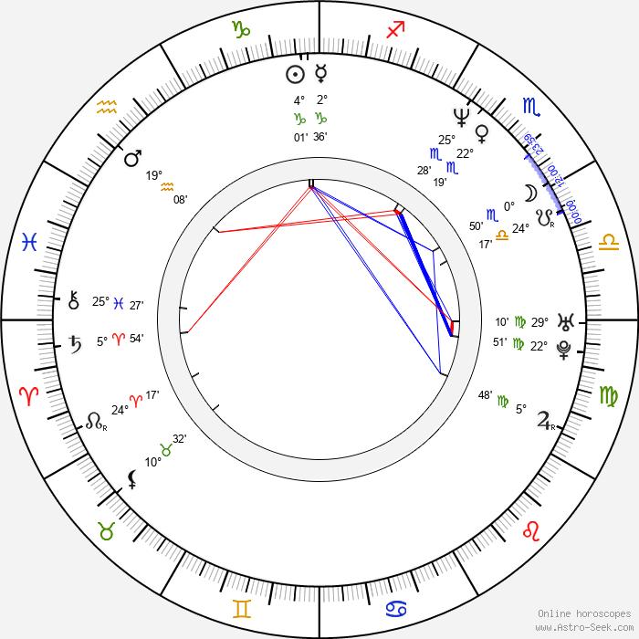 Steve Le Marquand - Birth horoscope chart