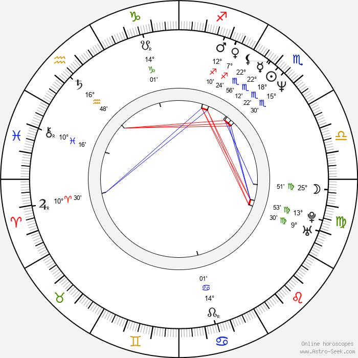 Steve McTigue - Birth horoscope chart