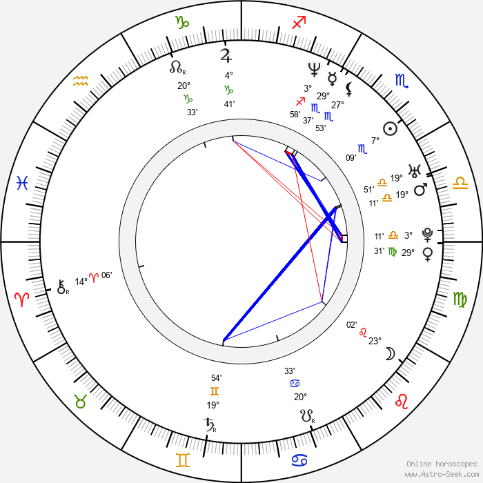 Steve Monroe - Birth horoscope chart