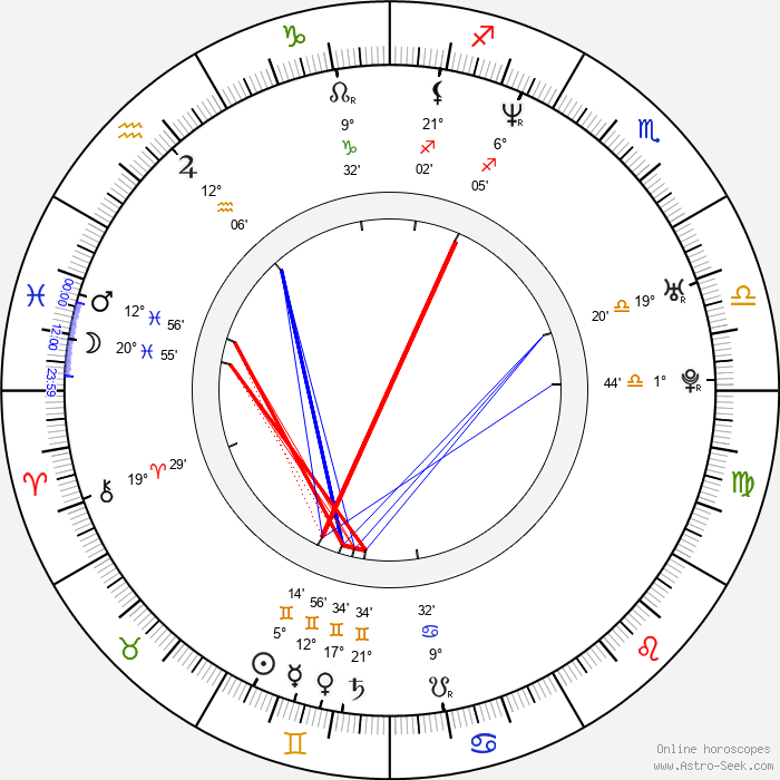 Steve Race - Birth horoscope chart