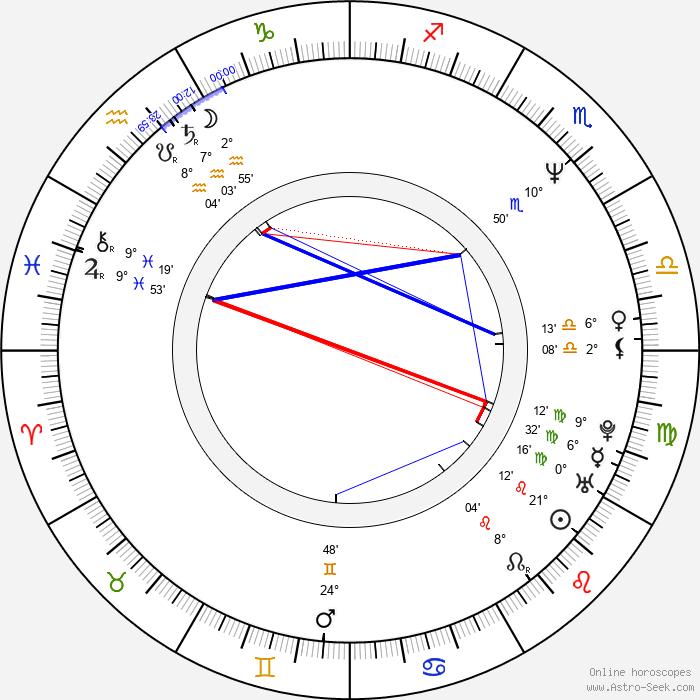 Steve Reevis - Birth horoscope chart