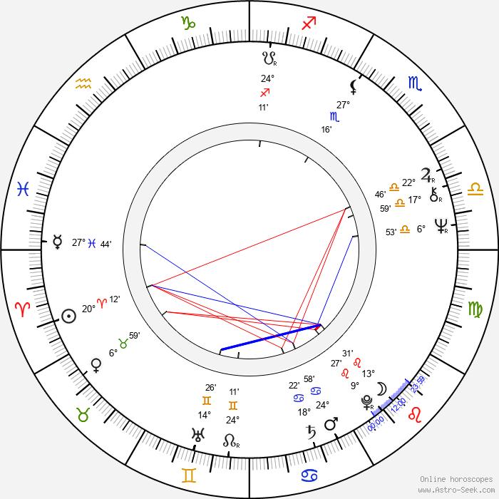 Steve Sanger - Birth horoscope chart