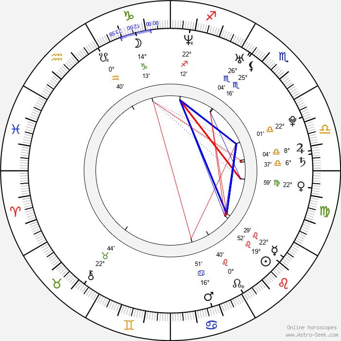 Steve Talley - Birth horoscope chart