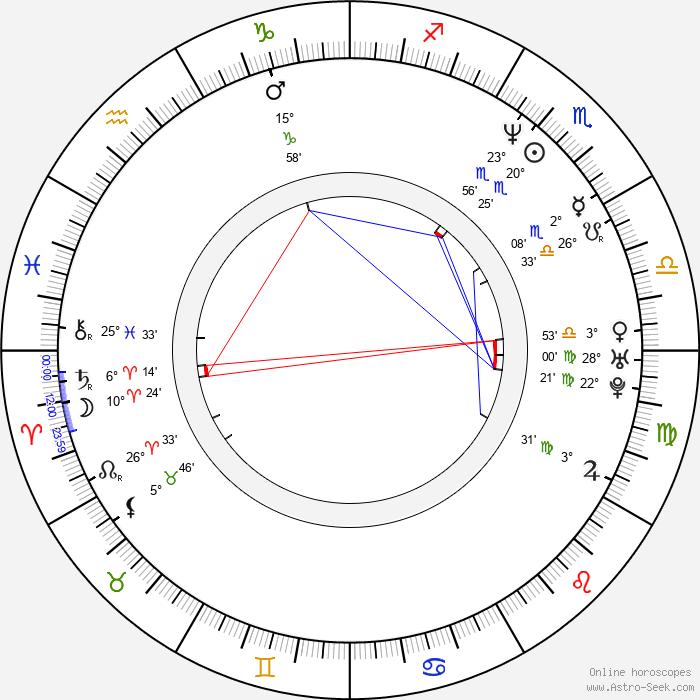 Steve Zahn - Birth horoscope chart