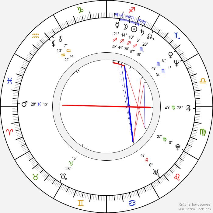 Steven Bauer - Birth horoscope chart