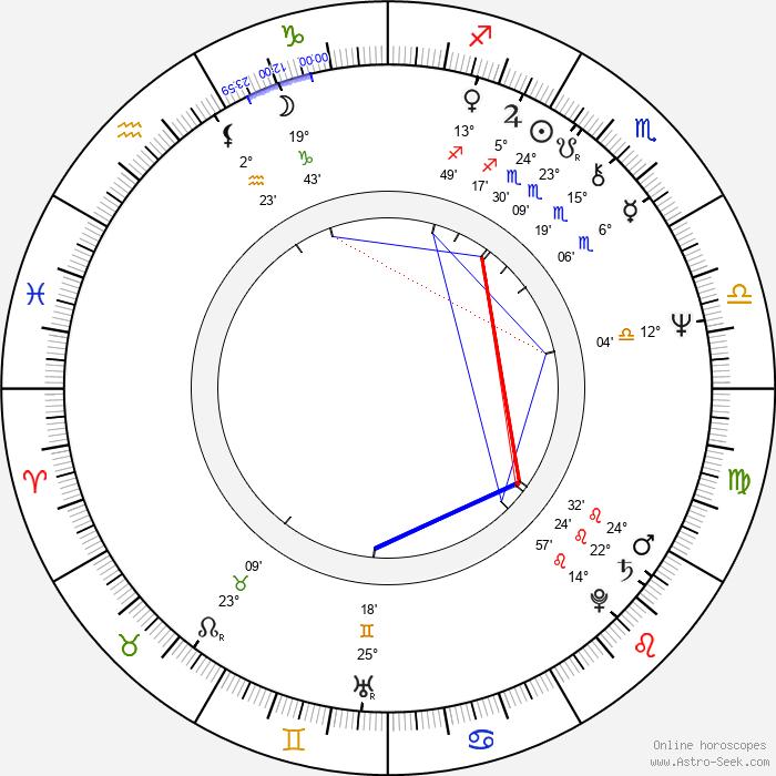 Steven E. de Souza - Birth horoscope chart