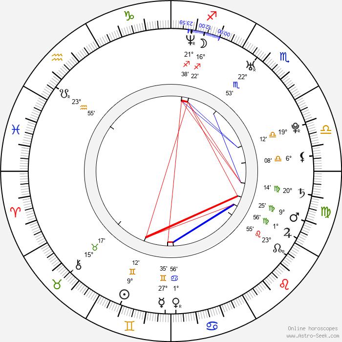 Steven Gerrard - Birth horoscope chart