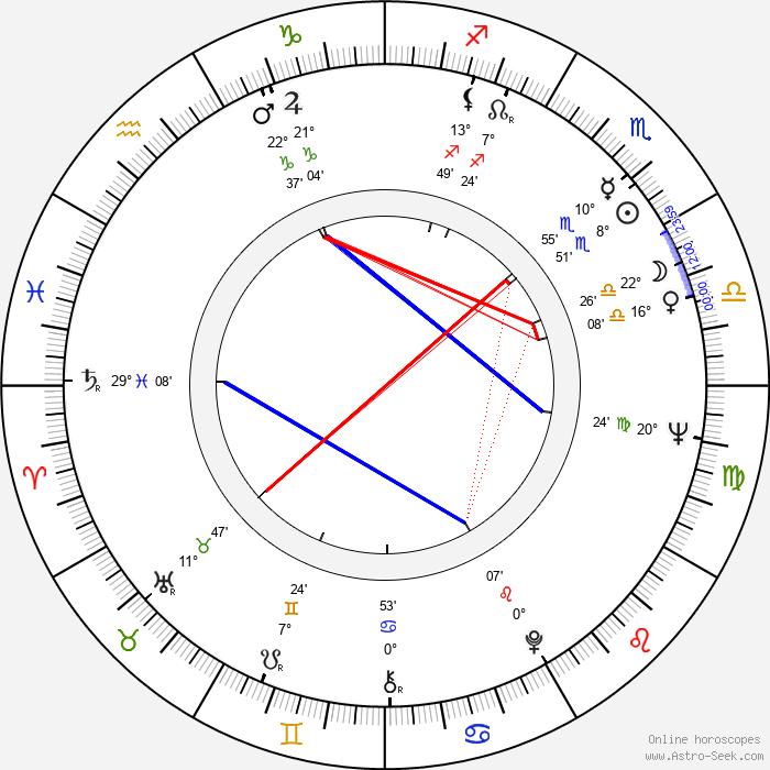 Steven Hilliard Stern - Birth horoscope chart
