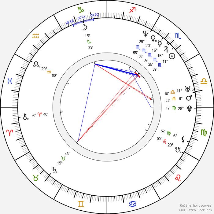 Steven Merting - Birth horoscope chart