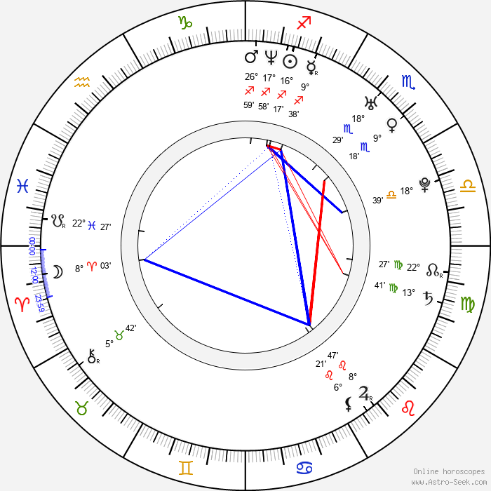 Steven Miramontz - Birth horoscope chart