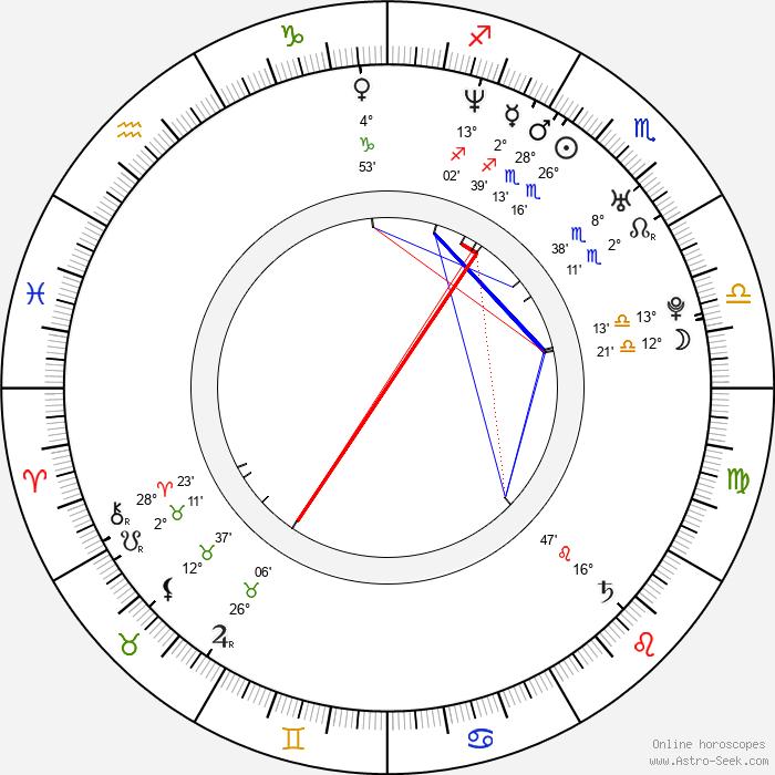 Steven Pasquale - Birth horoscope chart