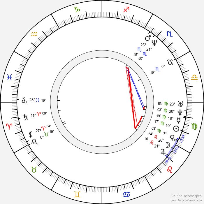 Stevie Riks - Birth horoscope chart