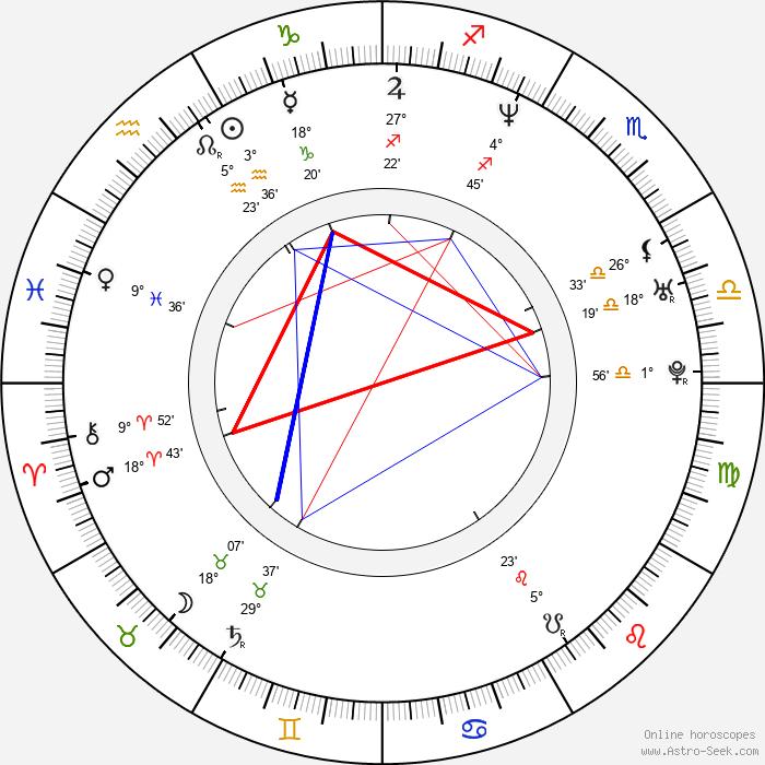 Stevin Smith - Birth horoscope chart