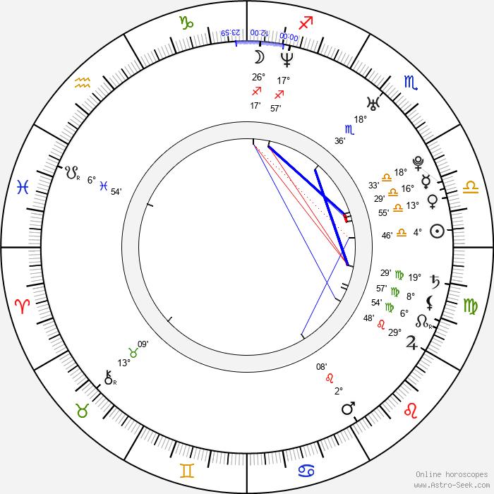 Stewart Hopewell - Birth horoscope chart