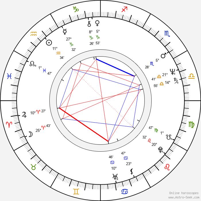 Stipe Božić - Birth horoscope chart