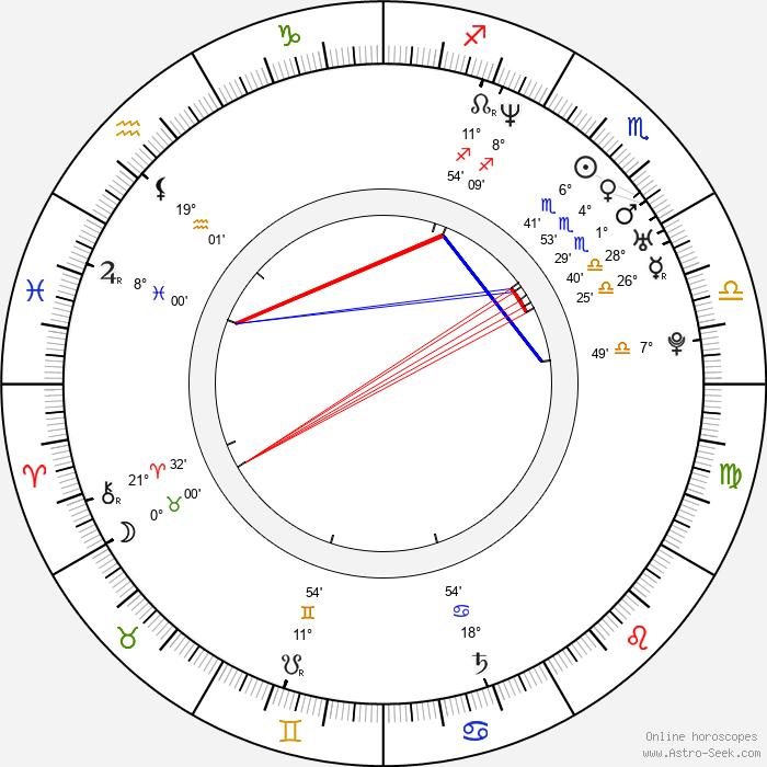 Stipe Erceg - Birth horoscope chart