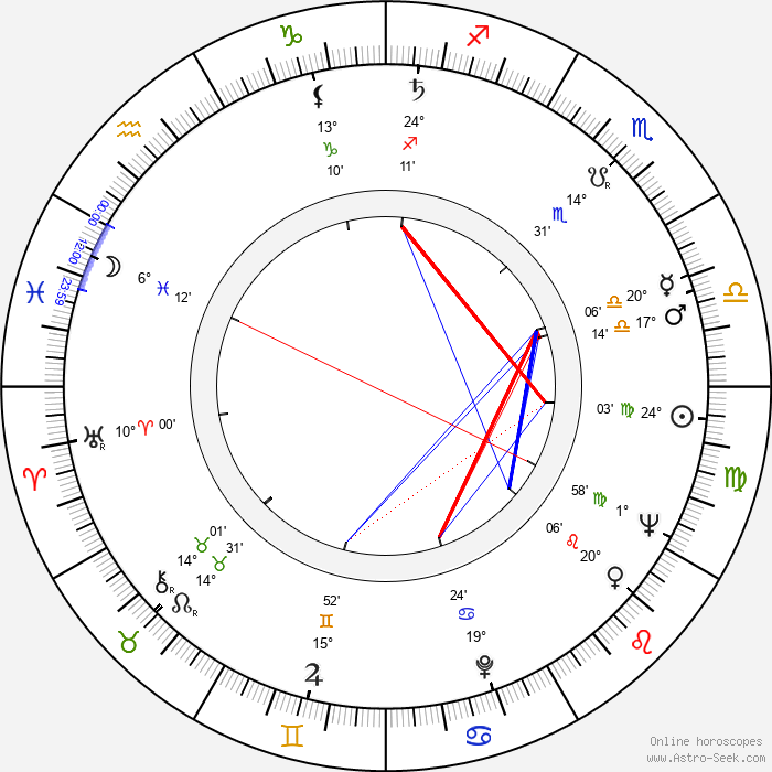 Stirling Moss - Birth horoscope chart