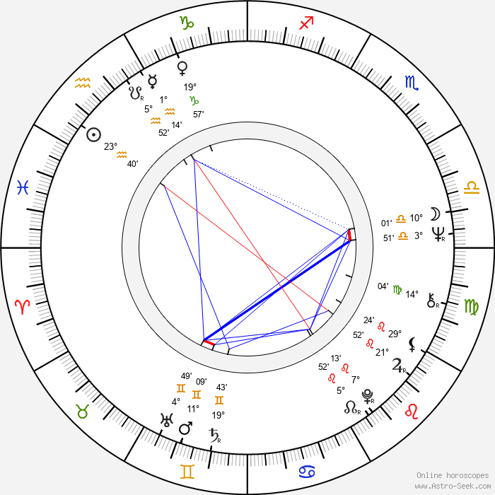 Stockard Channing - Birth horoscope chart
