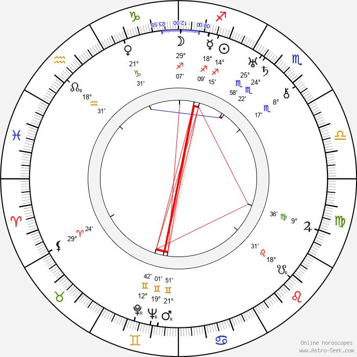 Stuart Heisler - Birth horoscope chart