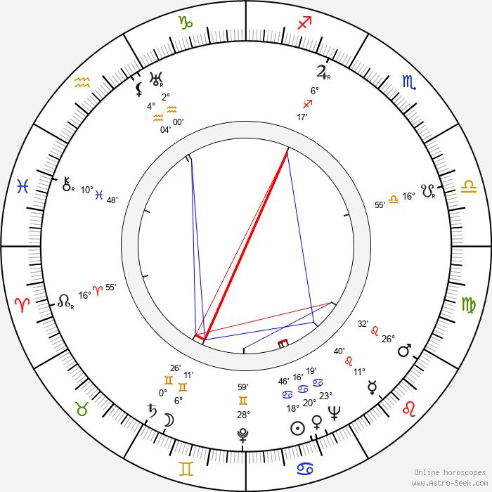 Stuart Latham - Birth horoscope chart