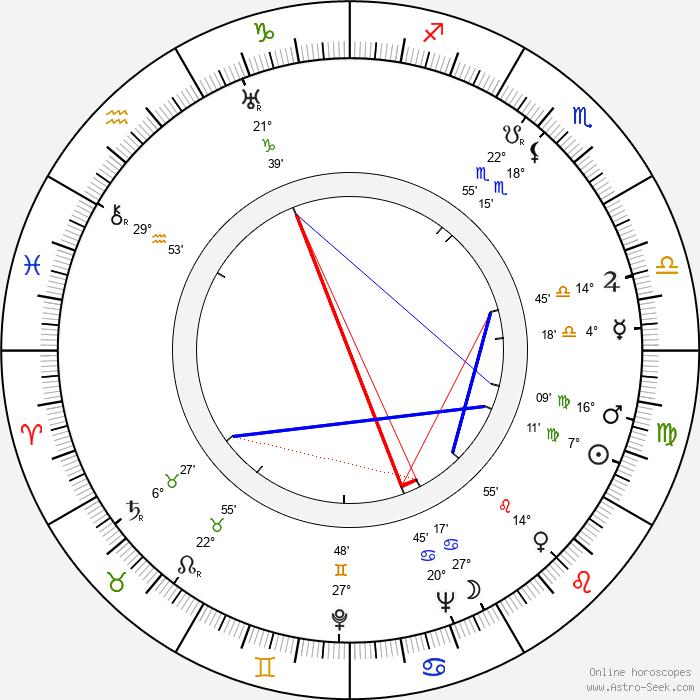 Stuart Legg - Birth horoscope chart