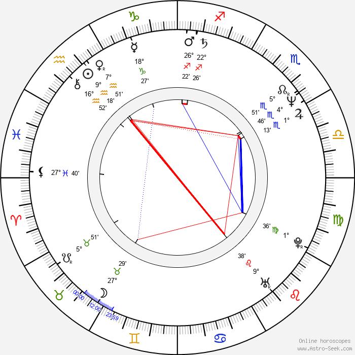 Stuart R. Levine - Birth horoscope chart