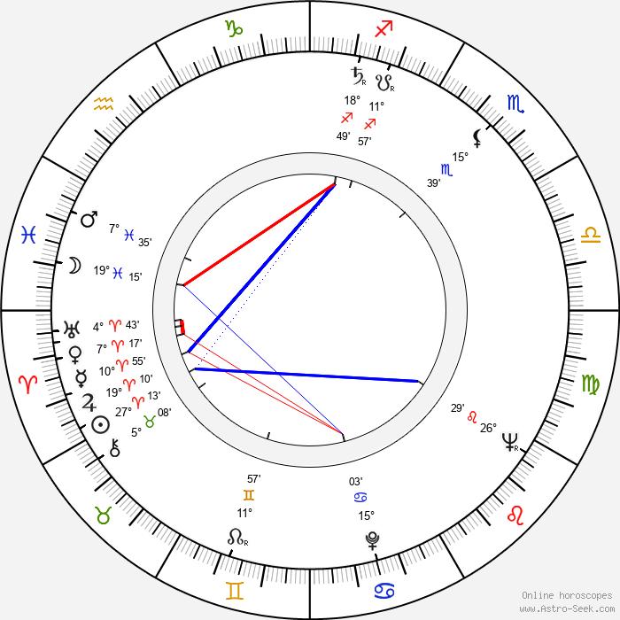 Sture Hovstadius - Birth horoscope chart
