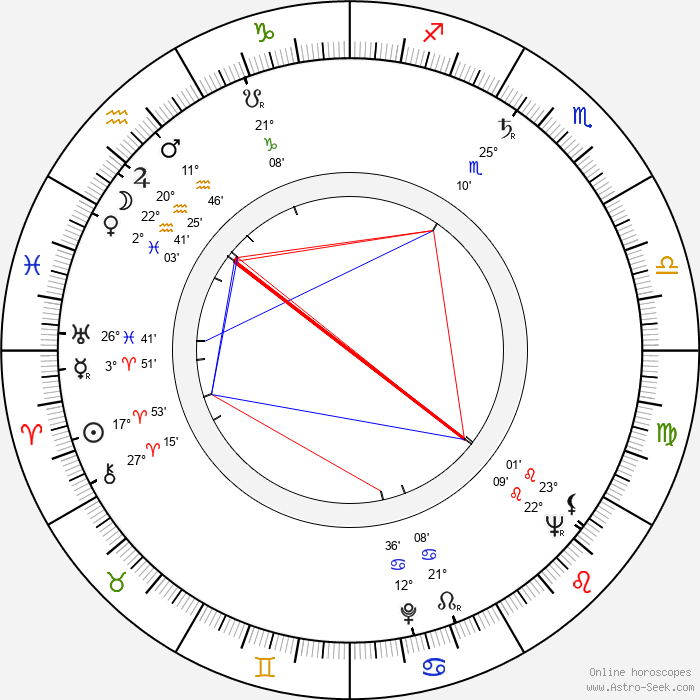Sue Casey - Birth horoscope chart