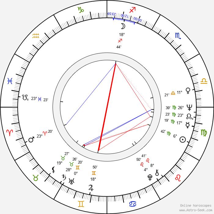 Sue MacGregor - Birth horoscope chart