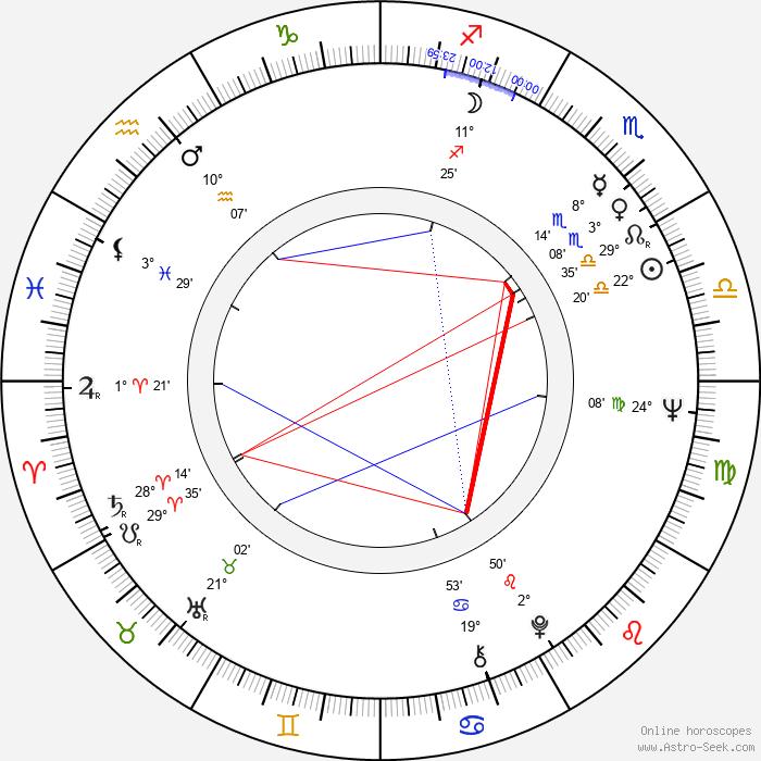 Suely Franco - Birth horoscope chart