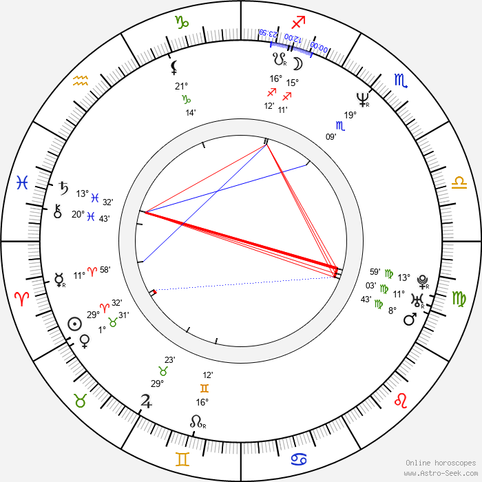Suge Knight - Birth horoscope chart