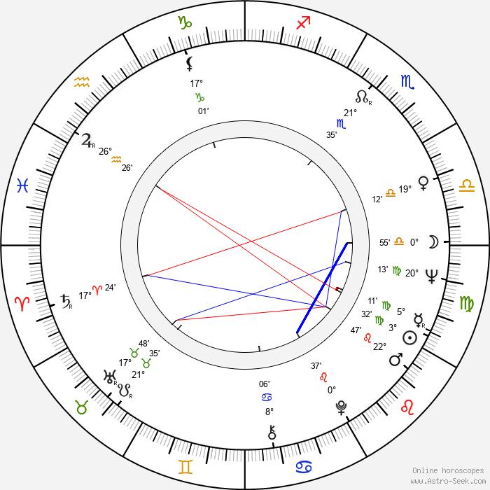 Sulambek Mamilov - Birth horoscope chart
