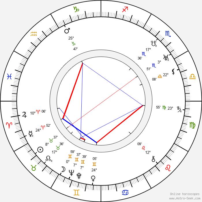 Sulo Autere - Birth horoscope chart