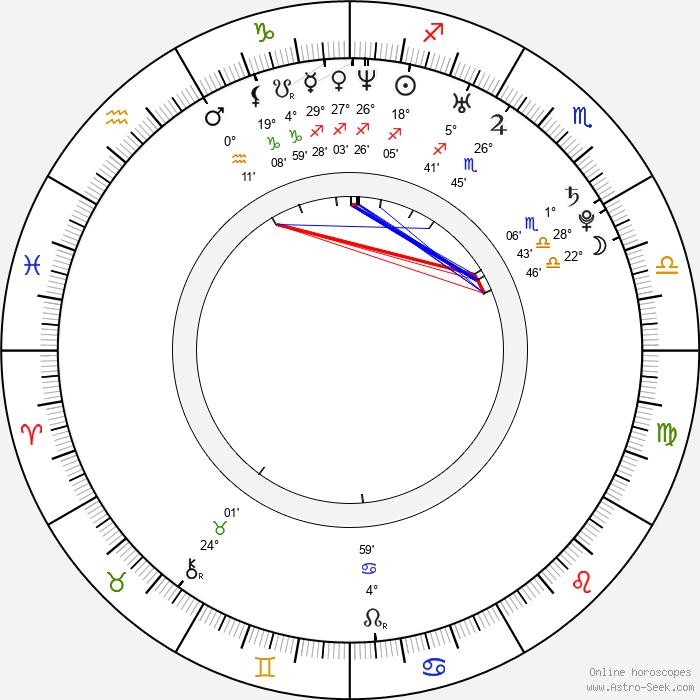 Sultan Kösen - Birth horoscope chart