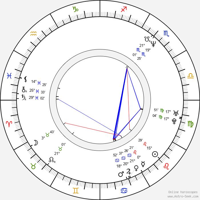 Sung Ha Jo - Birth horoscope chart