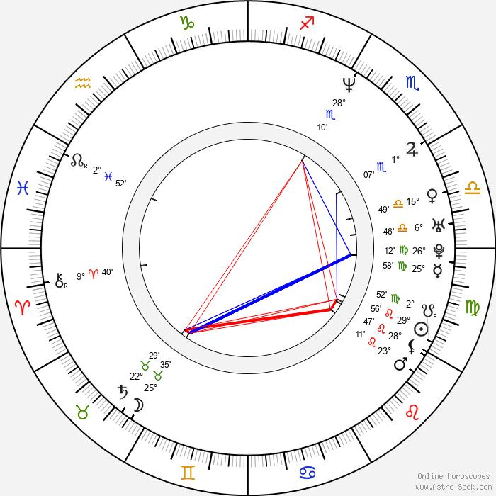 Sung-jae Lee - Birth horoscope chart