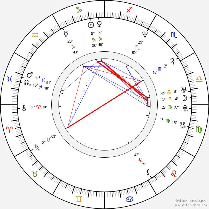 Sung-jin Nam - Birth horoscope chart