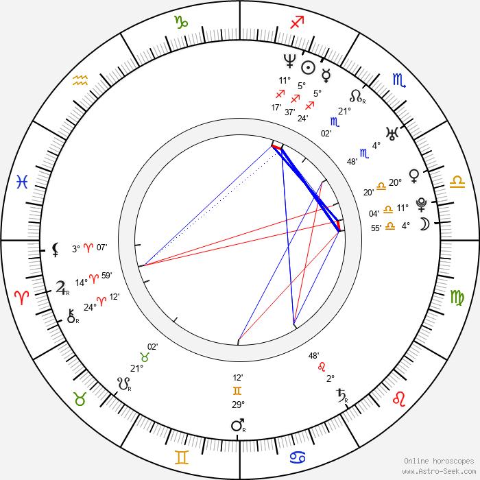 Sunny Mabrey - Birth horoscope chart