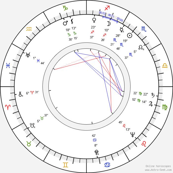 Sunset Carson - Birth horoscope chart